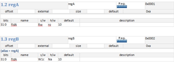 Alias registers in IDesignSpec word